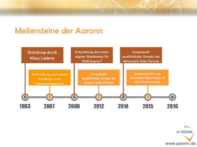 Meilensteine der Aaronn Entwicklung vom reinen Distributor zum Systemintegratoren Europaweit No 1. der Advantech Sales Par...