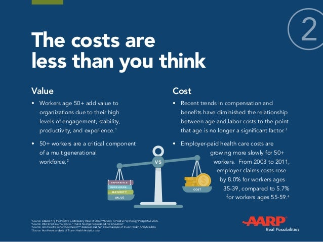 The costs are less than you think Value •	 Workers age 50+ add value to organizations due to their high levels of engageme...