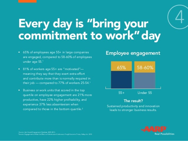 """Every day is """"bring your commitment to work""""day • 65% of employees age 55+ in large companies are engaged, compared to 58..."""