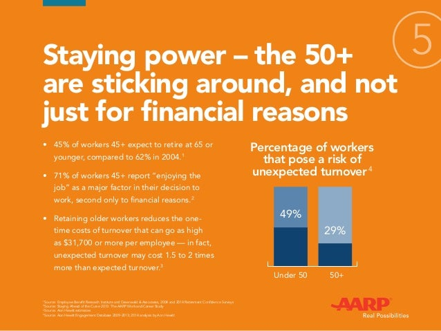 Staying power – the 50+ are sticking around, and not just for financial reasons •	 45% of workers 45+ expect to retire at ...