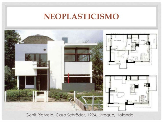 NEOPLASTICISMOGerrit Rietveld, Casa Schröder, 1924, Utreque, Holanda