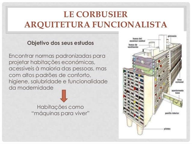 LE CORBUSIERARQUITETURA FUNCIONALISTAObjetivo dos seus estudosEncontrar normas padronizadas paraprojetar habitações económ...