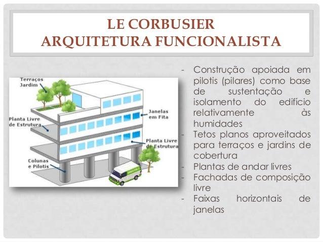 LE CORBUSIERARQUITETURA FUNCIONALISTA- Construção apoiada empilotis (pilares) como basede sustentação eisolamento do edifí...