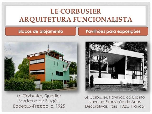 LE CORBUSIERARQUITETURA FUNCIONALISTABlocos de alojamento Pavilhões para exposiçõesLe Corbusier, QuartierModerne de Frugès...