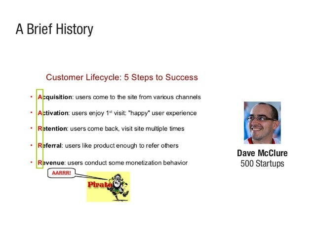 A Brief History Dave McClure 500 Startups
