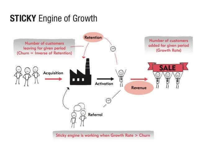 STICKY Engine of Growth