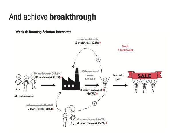 And achieve breakthrough