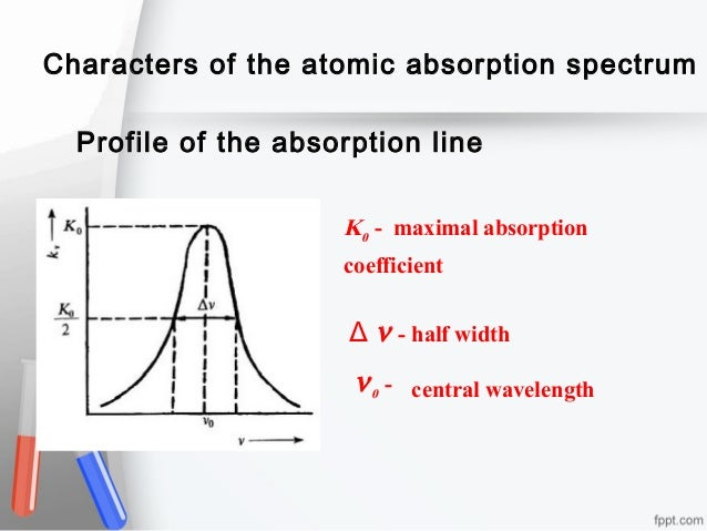 Characters of the atomic absorption spectrum Profile of the absorption line  K0 - maximal absorption coefficient Δ ν - hal...