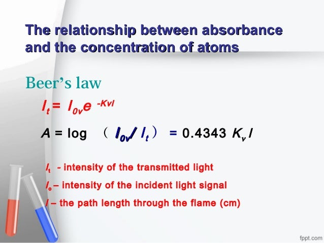 The relationship between absorbance and the concentration of atoms  Beer's law I t = I 0ν e  -Kνl  A = log ( I 0ν / I t ) ...