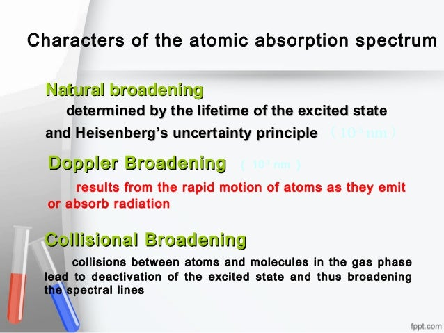 Characters of the atomic absorption spectrum Natural broadening determined by the lifetime of the excited state and Heisen...