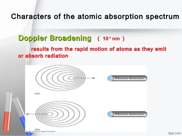 Characters of the atomic absorption spectrum Doppler Broadening  ( 10-3 nm )  results from the rapid motion of atoms as th...