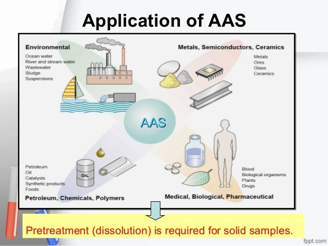 Application of AAS  AAS  Pretreatment (dissolution) is required for solid samples.