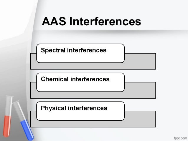 AAS Interferences