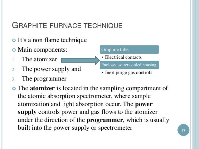 atomic absorption spectrophotometer principle pdf