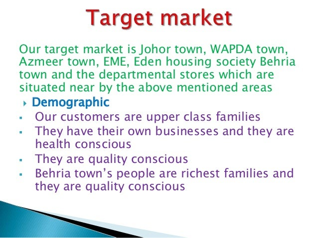 Water store business plan