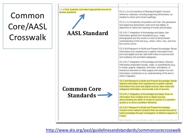 CommonCore/AASL                  AASL StandardCrosswalk               Common Core                 Standards        http://...