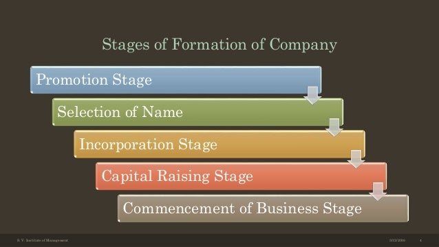 formation of a company Dubai company formation in the united arab emirates with corporate bank account, credit card and residency visa free zone, offshore & onshore incorporation by sfm, market leader.