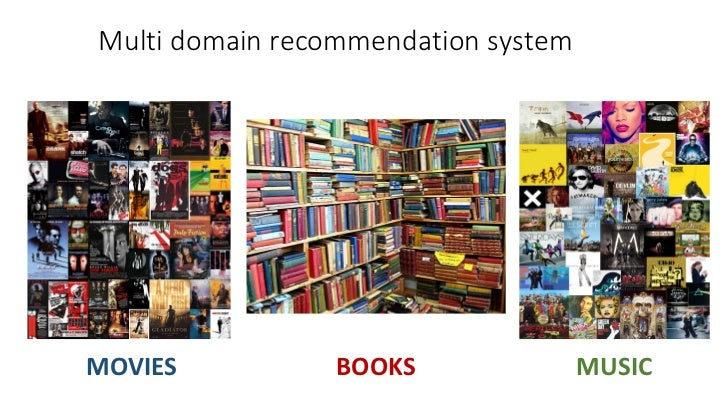 Multi domain recommendation systemMOVIES           BOOKS               MUSIC