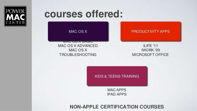 Be Trained Be Apple Certified by Power Mac | DevCon Summit 2015 #GoOp…
