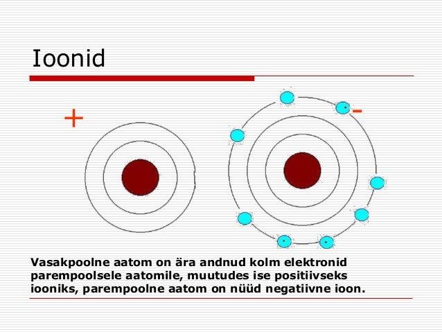Ioonid  +  -  Vasakpoolne aatom on ära andnud kolm elektronid parempoolsele aatomile, muutudes ise positiivseks iooniks, p...