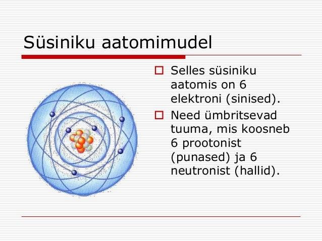 Süsiniku aatomimudel  Selles süsiniku aatomis on 6 elektroni (sinised).  Need ümbritsevad tuuma, mis koosneb 6 prootonis...