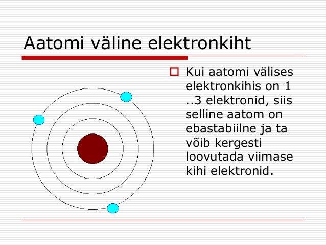 Aatomi väline elektronkiht  Kui aatomi välises elektronkihis on 1 ..3 elektronid, siis selline aatom on ebastabiilne ja t...
