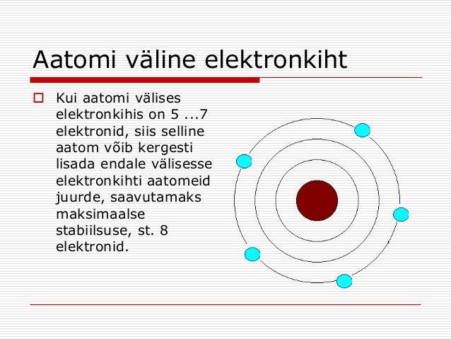 Aatomi väline elektronkiht  Kui aatomi välises elektronkihis on 5 ...7 elektronid, siis selline aatom võib kergesti lisad...