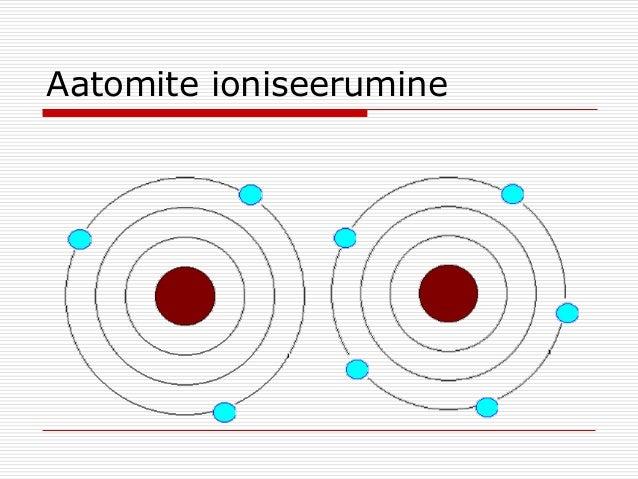 Aatomite ioniseerumine