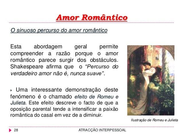 Amor Romântico ATRACÇÃO INTERPESSOAL28 O sinuoso percurso do amor romântico Esta abordagem geral permite compreender a raz...