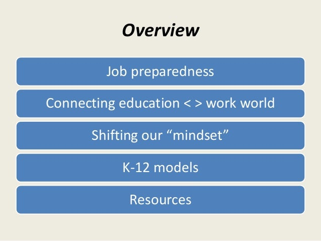 Are We Prepared for Jobs of the Future?  Slide 2