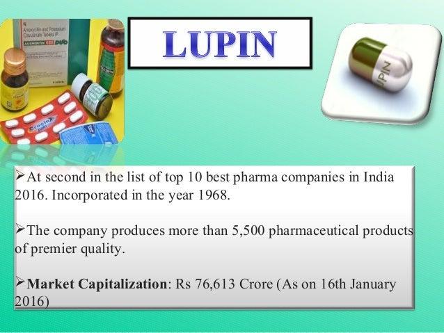 Top 200 Pharma Companies In India