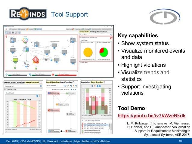 Feb 2019 | CD-Lab MEVSS | http://mevss.jku.at/rabiser | https://twitter.com/RickRabiser Tool Support 10 Key capabilities •...
