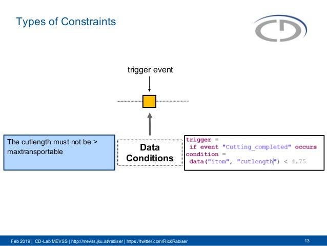Feb 2019 | CD-Lab MEVSS | http://mevss.jku.at/rabiser | https://twitter.com/RickRabiser Types of Constraints 13 trigger ev...