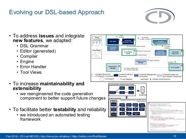 Feb 2019 | CD-Lab MEVSS | http://mevss.jku.at/rabiser | https://twitter.com/RickRabiser Evolving our DSL-based Approach • ...