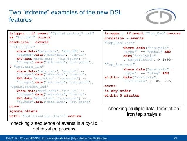 "Feb 2019 | CD-Lab MEVSS | http://mevss.jku.at/rabiser | https://twitter.com/RickRabiser Two ""extreme"" examples of the new ..."