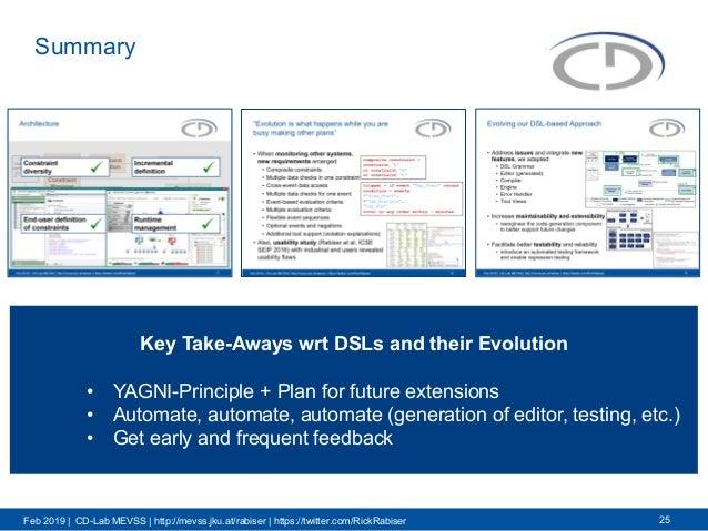 Feb 2019 | CD-Lab MEVSS | http://mevss.jku.at/rabiser | https://twitter.com/RickRabiser Summary 25 Key Take-Aways wrt DSLs...