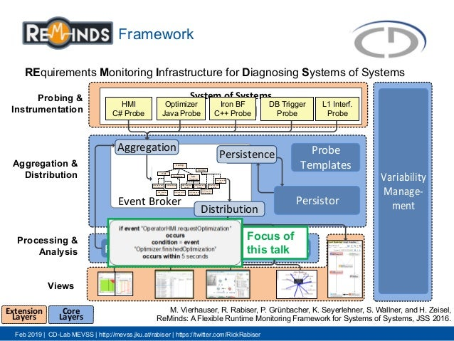 Feb 2019 | CD-Lab MEVSS | http://mevss.jku.at/rabiser | https://twitter.com/RickRabiser Framework 9 Aggregation & Distribu...
