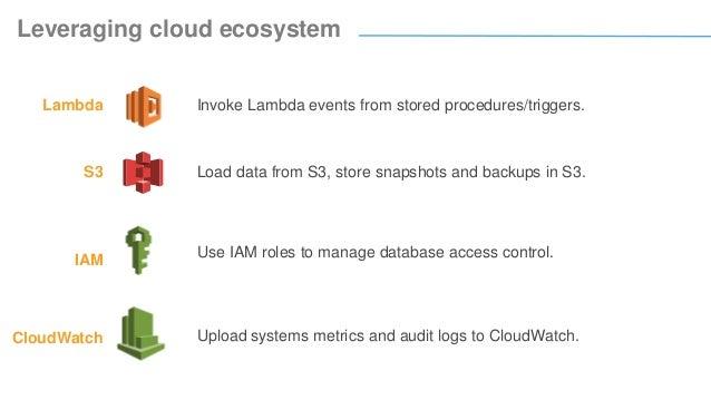 What's New in Amazon Aurora for MySQL and PostgreSQL