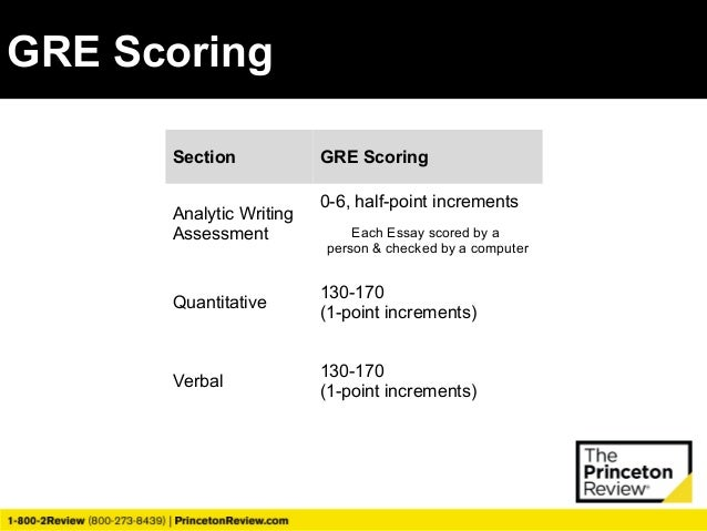 new gre essay scoring How does your gre general test score compare to the average for all gre test takers learn the key to earning a standout gre score here.