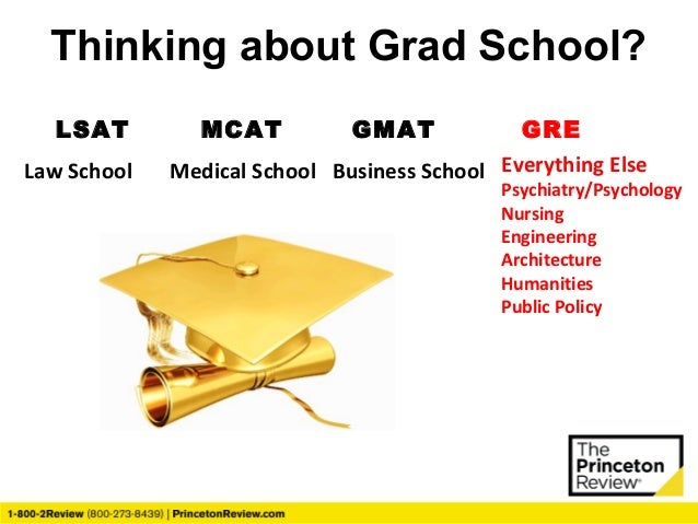 is princeton review good for gre