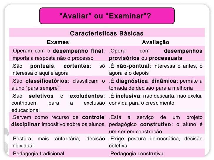 """""""Avaliar"""" ou """"Examinar""""?                       Características Básicas              Exames                                ..."""