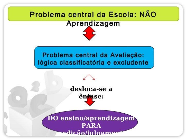 Problema central da Escola: NÃO        Aprendizagem   Problema central da Avaliação: lógica classificatória e excludente  ...