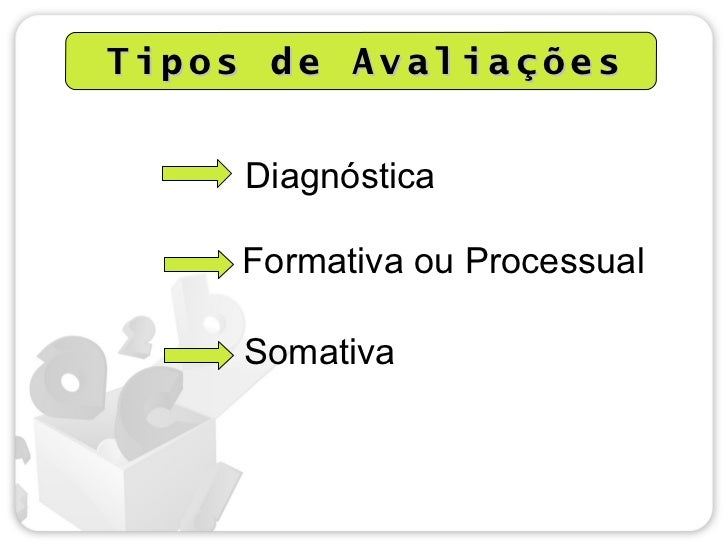 Tipos de Avaliações     Diagnóstica    Formativa ou Processual     Somativa