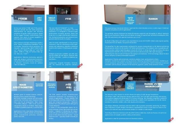 Aavos international - process analysis Slide 3