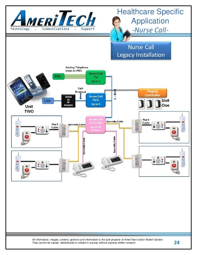 ameritechhealthcare technology guide 24 638?cb=1485991201 ameritech_healthcare technology guide InterCall Nurse Call Wiring-Diagram at bakdesigns.co