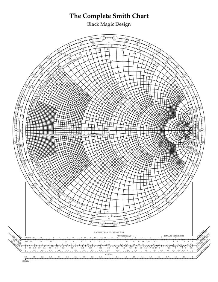 picture regarding Printable Smith Chart identified as Abaco smith