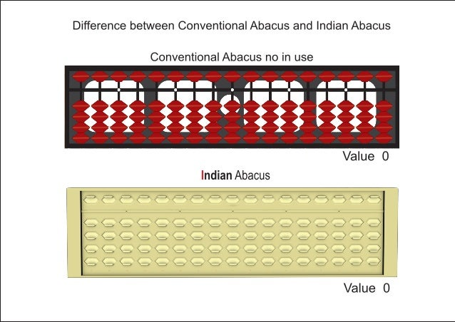 Difference between Indian Abacus and conventional Abacus