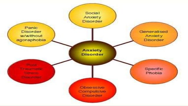 ABA Anxiety disorder