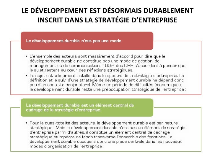 LE DÉVELOPPEMENT EST DÉSORMAIS DURABLEMENT INSCRIT DANS LA STRATÉGIE D'ENTREPRISE
