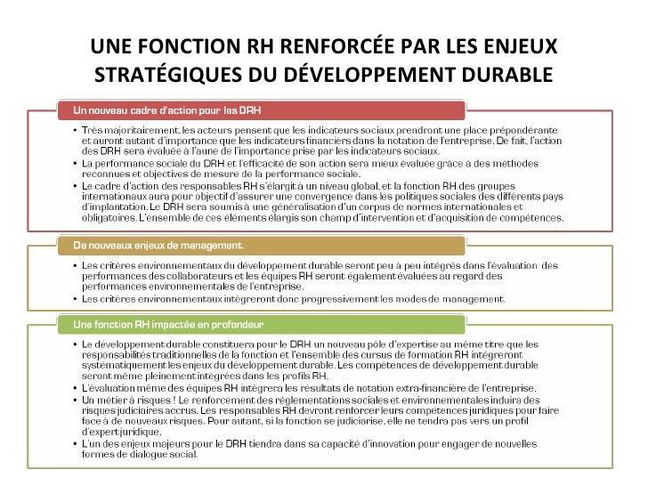 UNE FONCTION RH RENFORCÉE PAR LES ENJEUX STRATÉGIQUES DU DÉVELOPPEMENT DURABLE